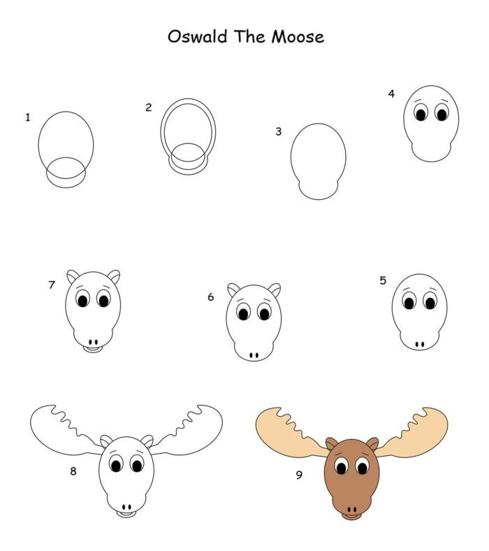 come disegnare una renna