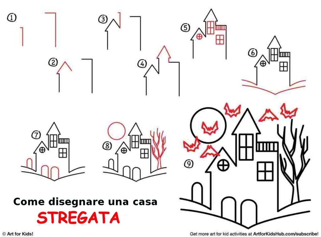 come disegnare una casa stregata
