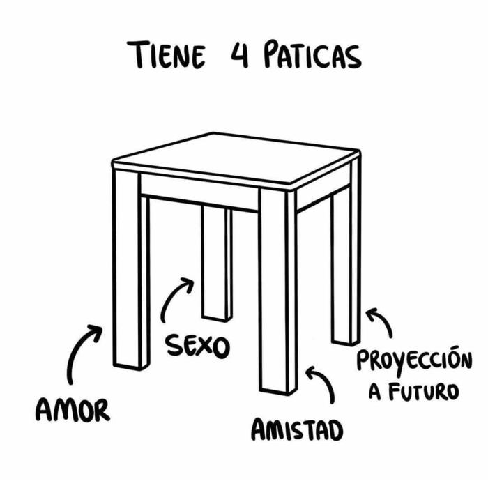 4 pilares de una relacion silla